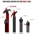 그래픽 뉴스 | '앤트맨과 와스프' 7일 만에 300만 돌파, '아이언맨2' 보다 빠르다