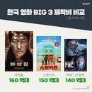 셋이 합쳐 제작비 450억, 연말 한국 영화 동반 폭망