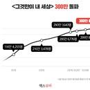 """'그것만이 내 세상' 300만 돌파, 윤제균 대표 """"스태프와 배우들 덕분"""""""
